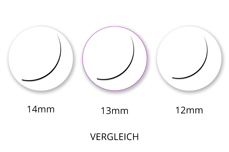 Jolifin Lashes - SingleBox 13mm - 1:1 D-Curl 0,15