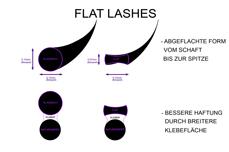 Jolifin Lashes - SingleBox Flat 12mm - 1:1 C-Curl 0,15