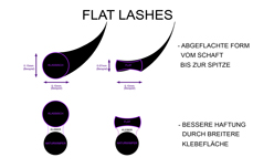 Jolifin Lashes - SingleBox Flat 13mm - 1:1 D-Curl 0,15